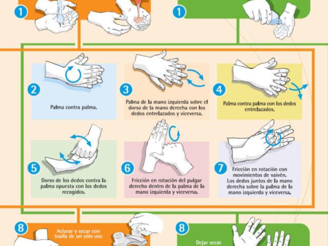 higiene_de_manos